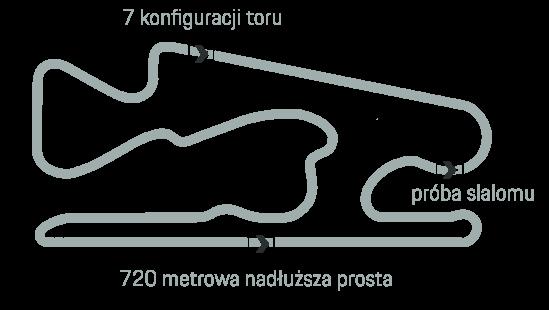 Porsche Driving Experience Silesia Ring
