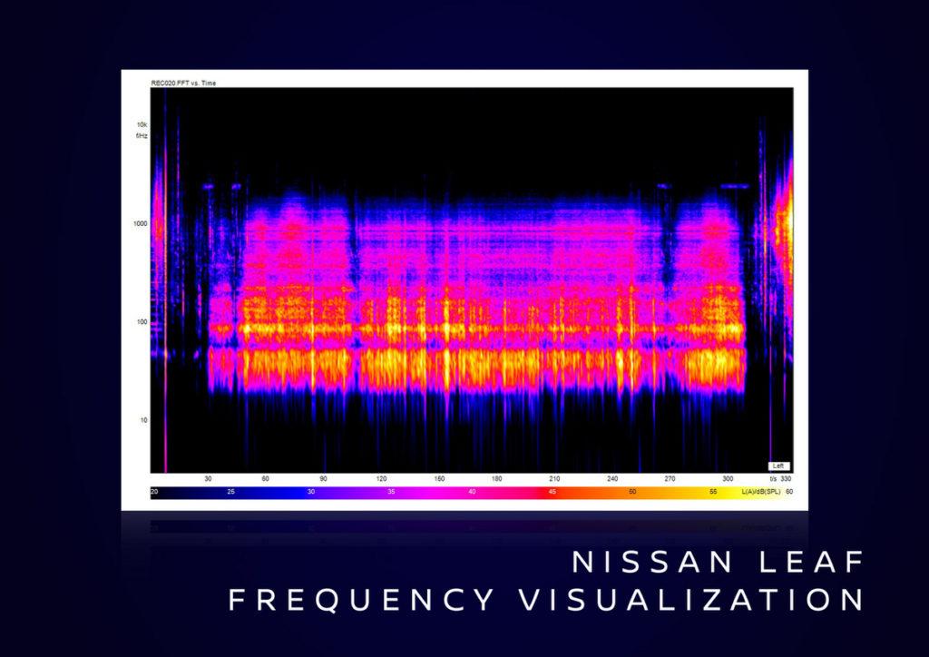 Kołysanka Nissan Leaf