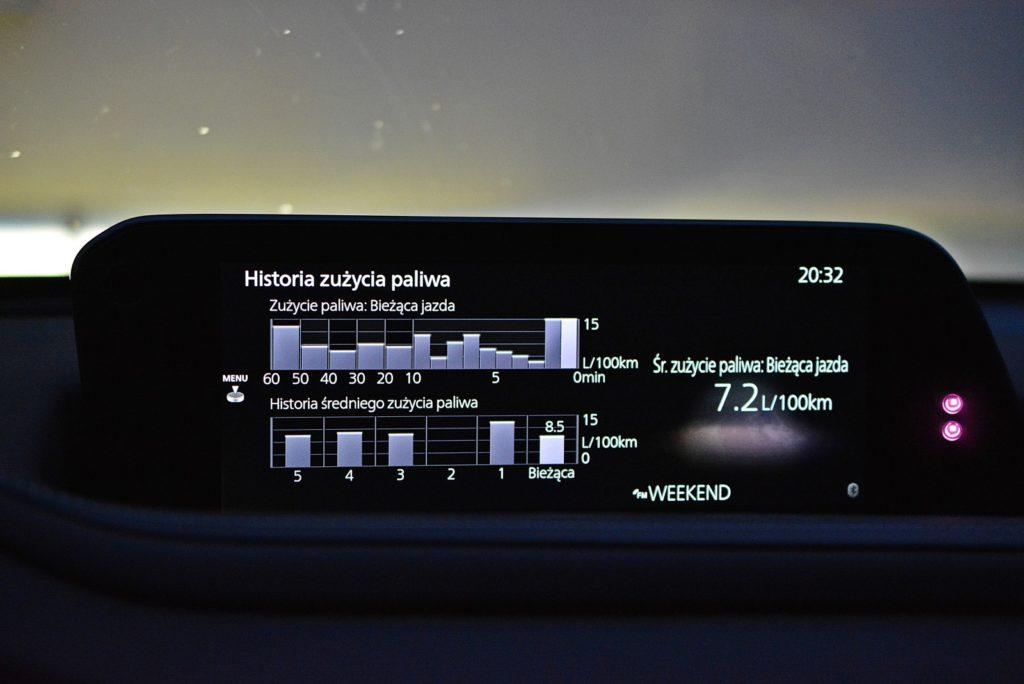 Spalanie Mazda CX-30